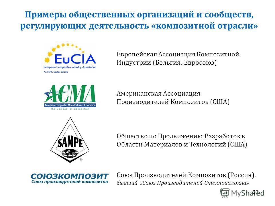 Примеры общественных организаций и сообществ, регулирующих деятельность «композитной отрасли» Европейская Ассоциация Композитной Индустрии (Бельгия, Евросоюз) Американская Ассоциация Производителей Композитов (США) Союз Производителей Композитов (Рос
