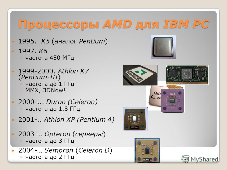 Процессоры AMD для IBM PC 1995. K5 (аналог Pentium) 1997. K6 частота 450 МГц 1999-2000. Athlon K7 (Pentium-III) частота до 1 ГГц MMX, 3DNow! 2000-... Duron (Celeron) частота до 1,8 ГГц 2001-.. Athlon XP (Pentium 4) 2003-… Opteron (серверы) частота до