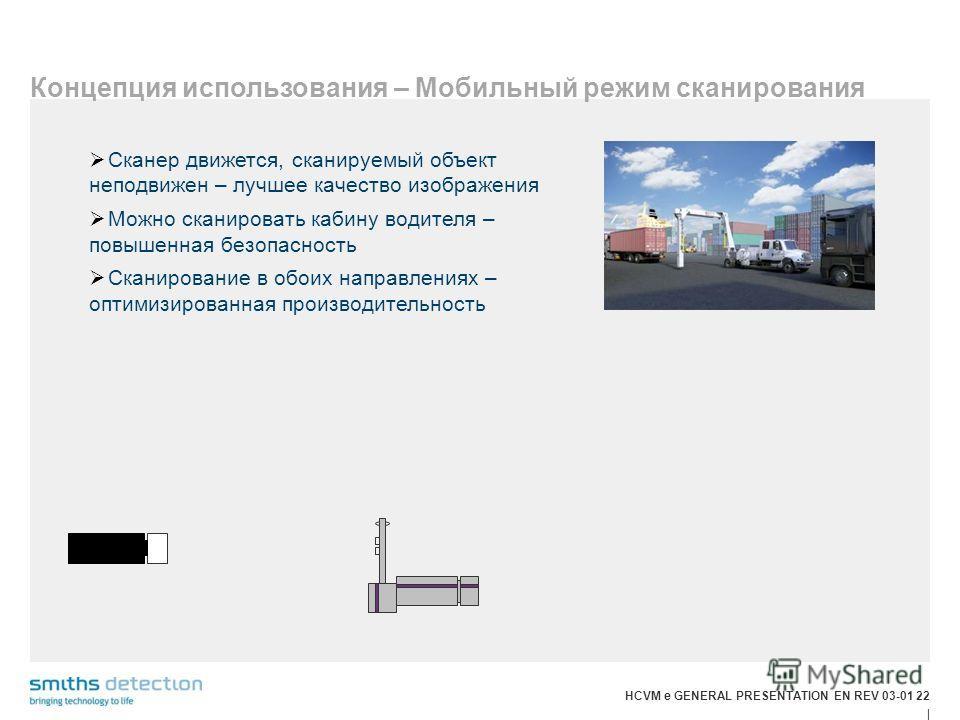 HCVM e GENERAL PRESENTATION EN REV 03-01 22 | Сканер движется, сканируемый объект неподвижен – лучшее качество изображения Можно сканировать кабину водителя – повышенная безопасность Сканирование в обоих направлениях – оптимизированная производительн