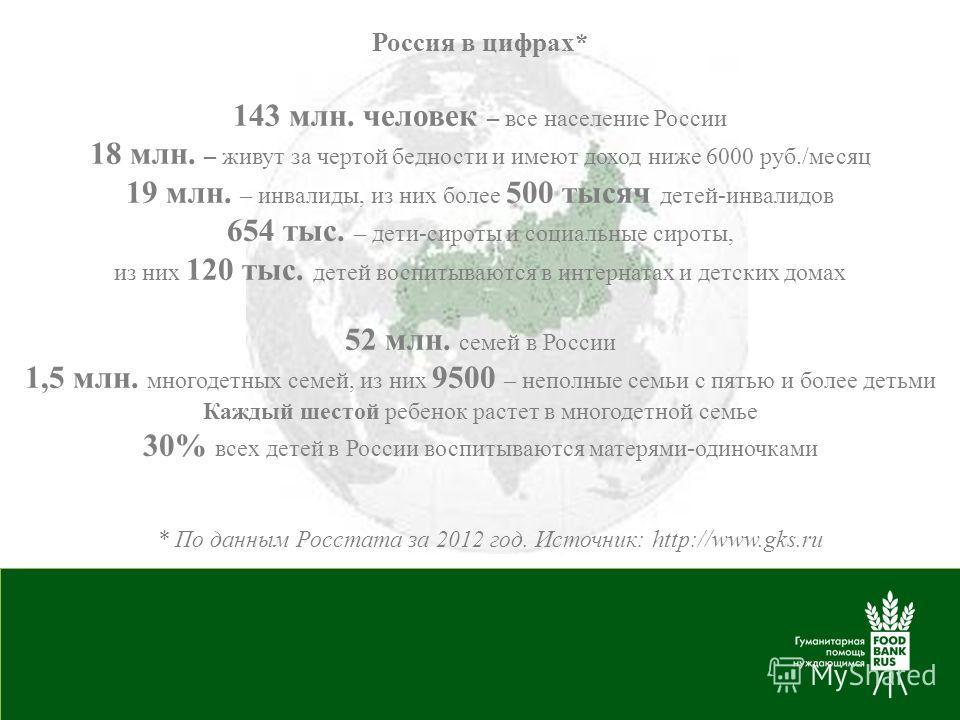 143 млн. человек – все население России 18 млн. – живут за чертой бедности и имеют доход ниже 6000 руб./месяц 19 млн. – инвалиды, из них более 500 тысяч детей-инвалидов 654 тыс. – дети-сироты и социальные сироты, из них 120 тыс. детей воспитываются в
