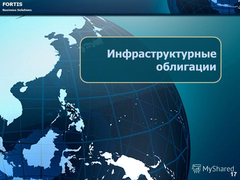 FORTIS Business Solutions Инфраструктурные облигации 17