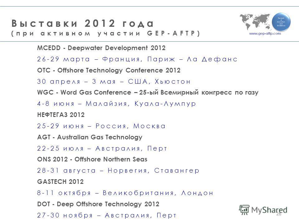 MCEDD - Deepwater Development 2012 26-29 марта – Франция, Париж – Ла Дефанс OTC - Offshore Technology Conference 2012 30 апреля – 3 мая – США, Хьюстон WGC - Word Gas Conference – 25-ый Всемирный конгресс по газу 4-8 июня – Малайзия, Куала-Лумпур НЕФТ