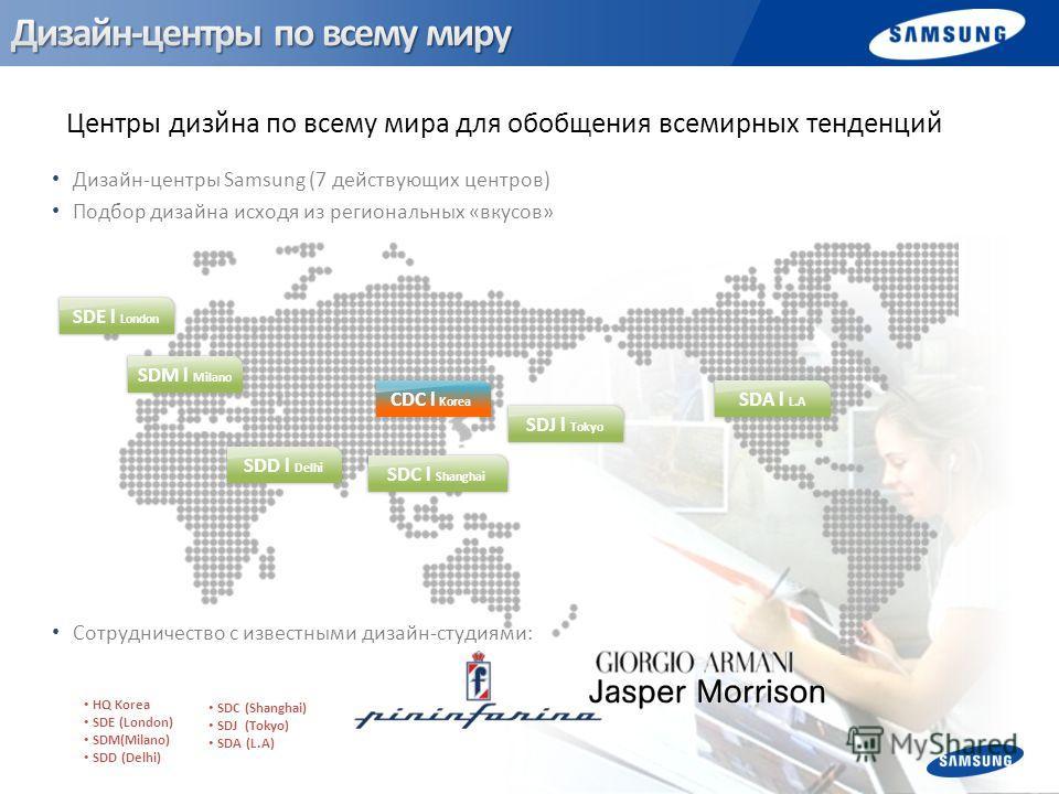 Дизайн-центры Samsung (7 действующих центров) Подбор дизайна исходя из региональных «вкусов» Сотрудничество с известными дизайн-студиями: Центры дизйна по всему мира для обобщения всемирных тенденций HQ Korea SDE (London) SDM(Milano) SDD (Delhi) SDC