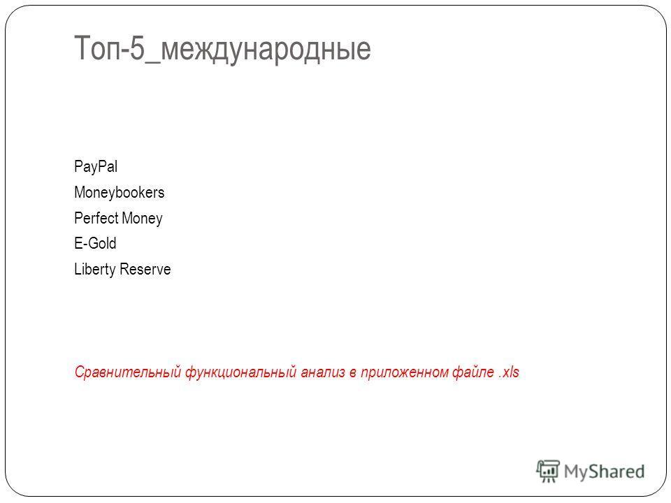 Топ-5_международные PayPal Moneybookers Perfect Money E-Gold Liberty Reserve Сравнительный функциональный анализ в приложенном файле.xls