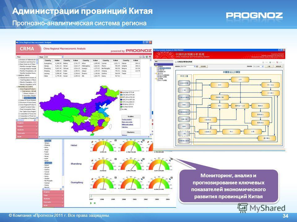 © Компания «Прогноз» 2011 г. Все права защищены. Мониторинг, анализ и прогнозирование ключевых показателей экономического развития провинций Китая 34