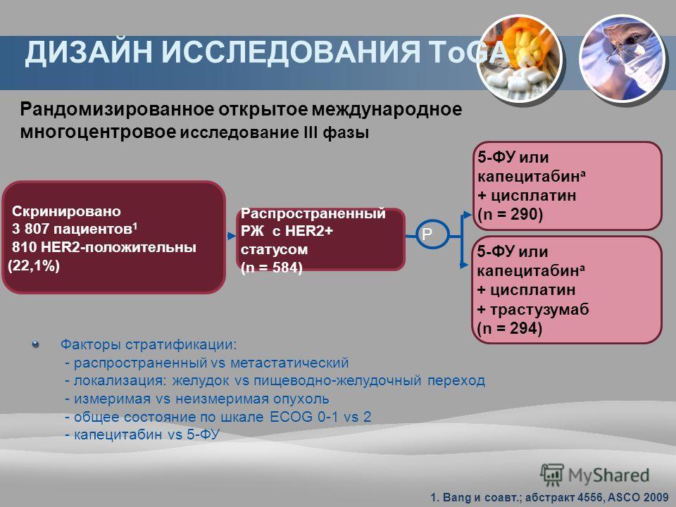 ДИЗАЙН ИССЛЕДОВАНИЯ ToGA Распространенный РЖ с HER2+ статусом (n = 584) 5-ФУ или капецитабин а + цисплатин (n = 290) Р 5-ФУ или капецитабин а + цисплатин + трастузумаб (n = 294) Факторы стратификации: - распространенный vs метастатический - локализац