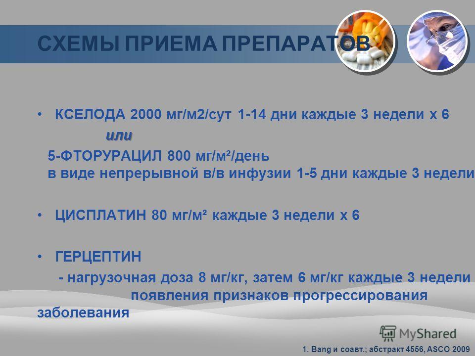 СХЕМЫ ПРИЕМА ПРЕПАРАТОВ КСЕЛОДА 2000 мг/м2/сут 1-14 дни каждые 3 недели x 6 или 5-ФТОРУРАЦИЛ 800 мг/м²/день в виде непрерывной в/в инфузии 1-5 дни каждые 3 недели x 6 ЦИСПЛАТИН 80 мг/м² каждые 3 недели x 6 ГЕРЦЕПТИН - нагрузочная доза 8 мг/кг, затем