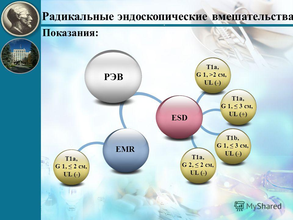 . Радикальные эндоскопические вмешательства Показания: EMR ESD РЭВ T1a, G 1, 2 см, UL (-) T1a, G 1, 3 см, UL (+) T1a, G 2, 2 см, UL (-) T1a, G 1, >2 см, UL (-) T1b, G 1, 3 см, UL (-)