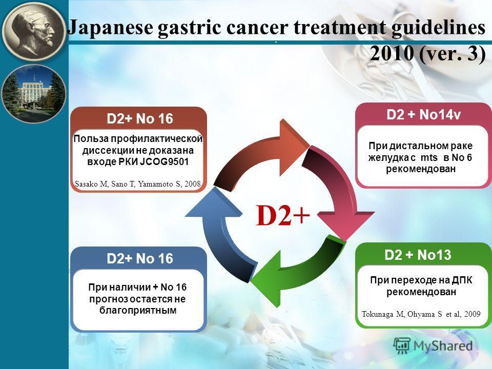 . Japanese gastric cancer treatment guidelines 2010 (ver. 3) D2+ При наличии + No 16 прогноз остается не благоприятным D2+ No 16 Польза профилактической диссекции не доказана входе РКИ JCOG9501 Sasako M, Sano T, Yamamoto S, 2008 При переходе на ДПК р