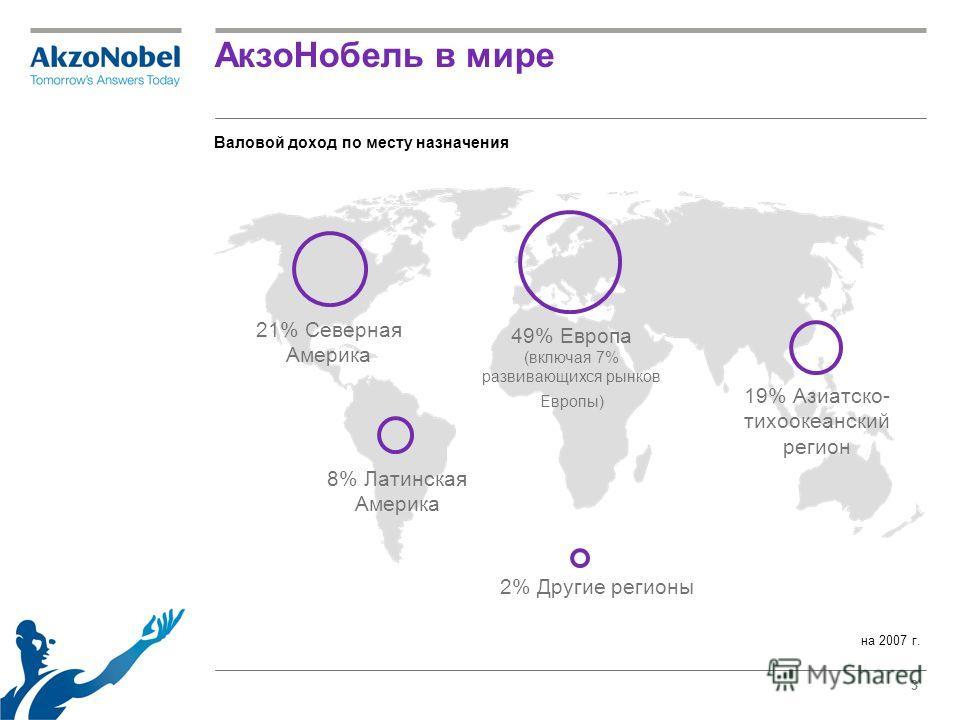 3 АкзоНобель в мире Валовой доход по месту назначения 49% Европа (включая 7% развивающихся рынков Европы) 21% Северная Америка 19% Азиатско- тихоокеанский регион 8% Латинская Америка 2% Другие регионы на 2007 г.