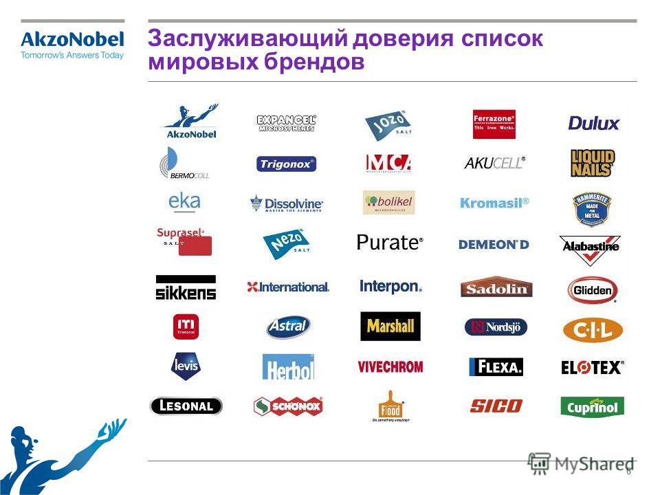 6 Заслуживающий доверия список мировых брендов