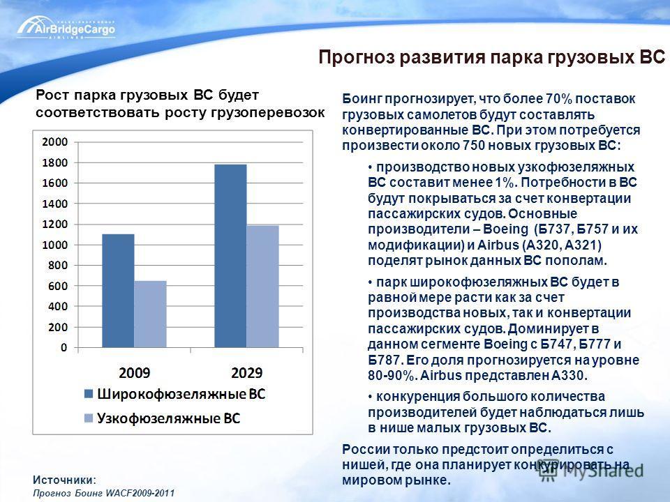 8 Прогноз развития парка грузовых ВС Источники: Прогноз Боинг WACF2009-2011 Рост парка грузовых ВС будет соответствовать росту грузоперевозок Боинг прогнозирует, что более 70% поставок грузовых самолетов будут составлять конвертированные ВС. При этом