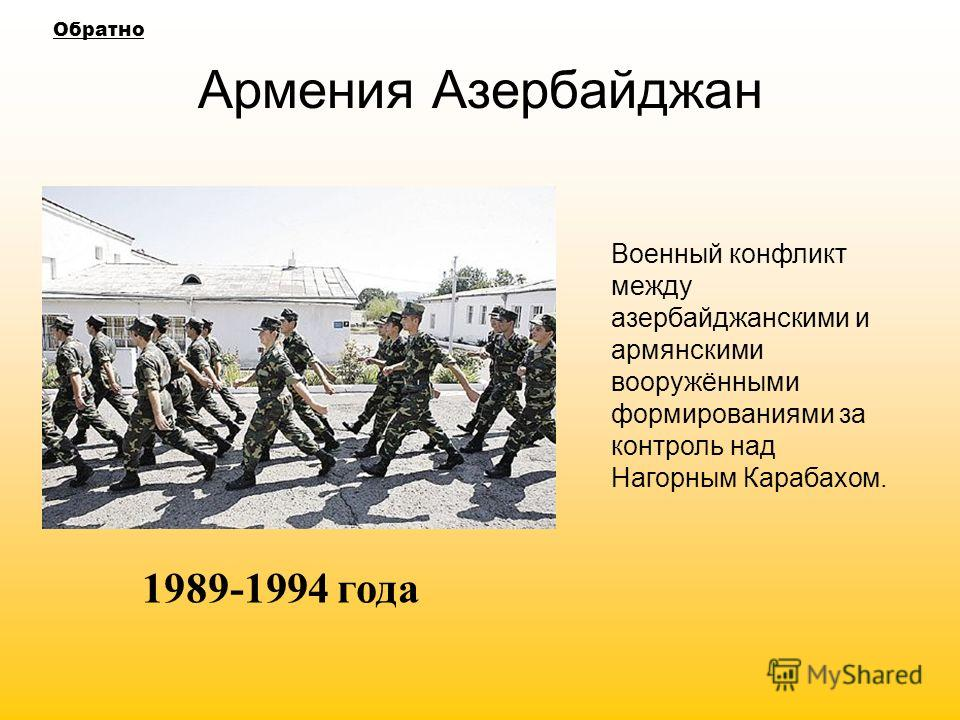 Армения Азербайджан Военный конфликт между азербайджанскими и армянскими вооружёнными формированиями за контроль над Нагорным Карабахом. Обратно 1989-1994 года