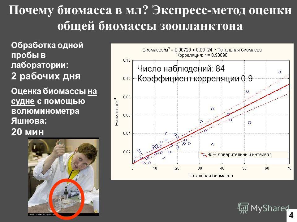 4 Почему биомасса в мл? Экспресс-метод оценки общей биомассы зоопланктона Обработка одной пробы в лаборатории: 2 рабочих дня Оценка биомассы на судне с помощью волюминометра Яшнова: 20 мин Число наблюдений: 84 Коэффициент корреляции 0.9