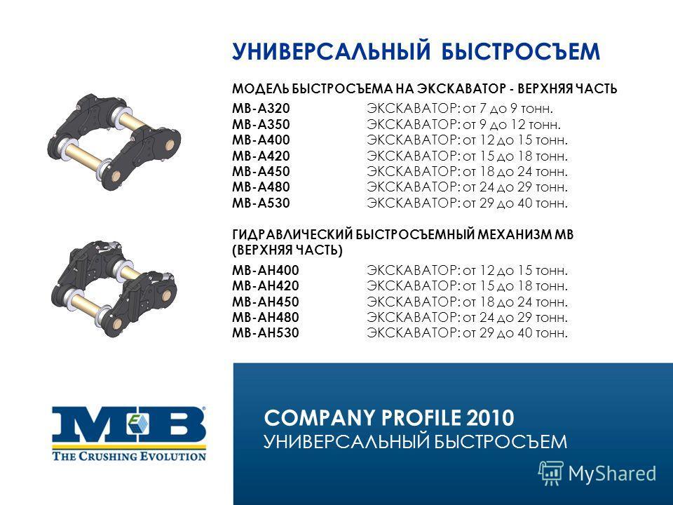 УНИВЕРСАЛЬНЫЙ БЫСТРОСЪЕМ МОДЕЛЬ БЫСТРОСЪЕМА НА ЭКСКАВАТОР - ВЕРХНЯЯ ЧАСТЬ MB-A320 ЭКСКАВАТОР: от 7 до 9 тонн. MB-A350 ЭКСКАВАТОР: от 9 до 12 тонн. MB-A400 ЭКСКАВАТОР: от 12 до 15 тонн. MB-A420 ЭКСКАВАТОР: от 15 до 18 тонн. MB-A450 ЭКСКАВАТОР: от 18 д
