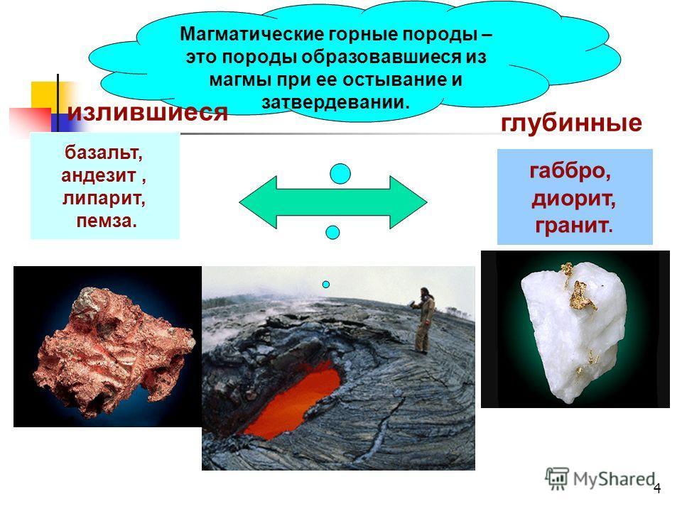 4 базальт, андезит, липарит, пемза. габбро, диорит, гранит. Магматические горные породы – это породы образовавшиеся из магмы при ее остывание и затвердевании. глубинные излившиеся