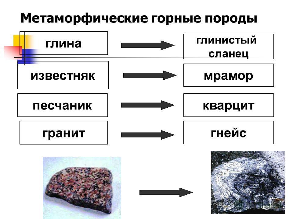 8 известняк мрамор песчаник кварцит глина глинистый сланец гранит гнейс Метаморфические горные породы