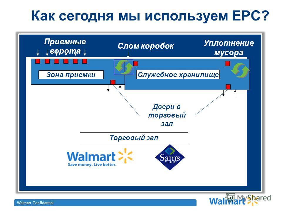 Walmart Confidential Как сегодня мы используем EPC? Зона приемки Служебное хранилище Торговый зал Приемные ворота Слом коробок Уплотнение мусора Двери в торговый зал 14