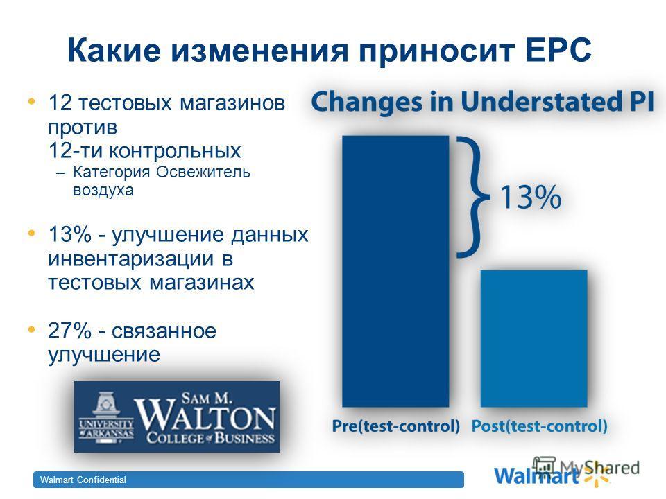 Walmart Confidential Какие изменения приносит EPC 12 тестовых магазинов против 12-ти контрольных –Категория Освежитель воздуха 13% - улучшение данных инвентаризации в тестовых магазинах 27% - связанное улучшение 19