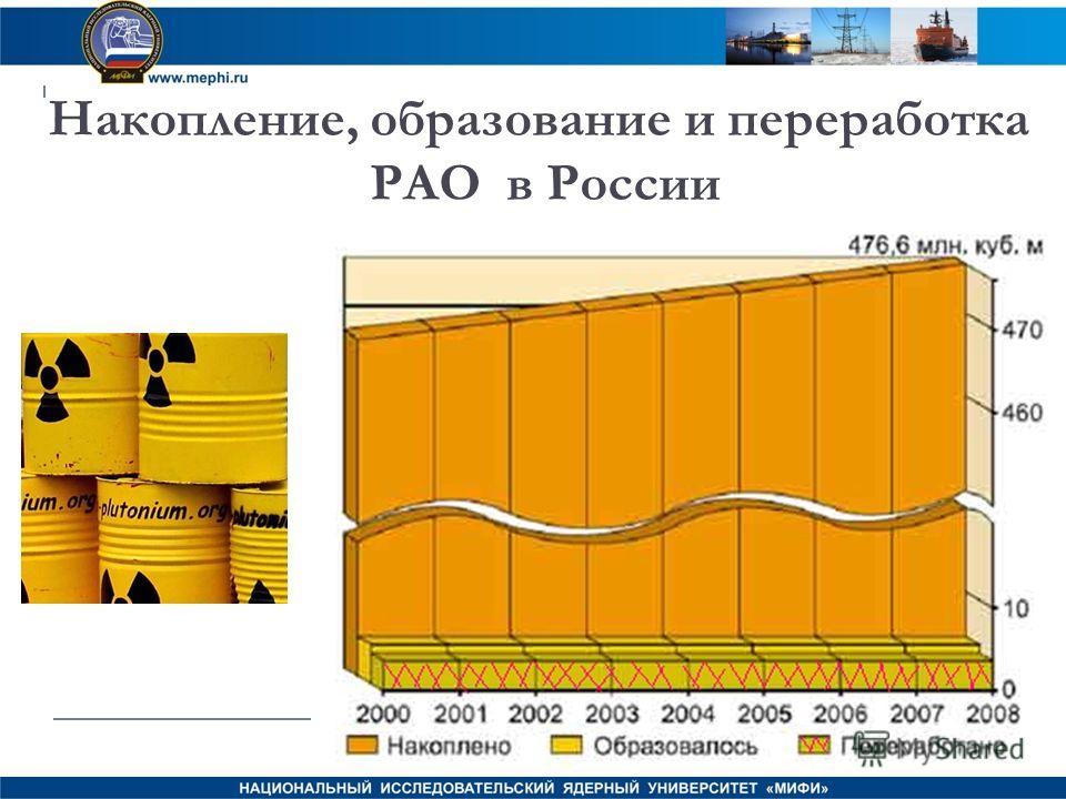Накопление, образование и переработка РАО в России