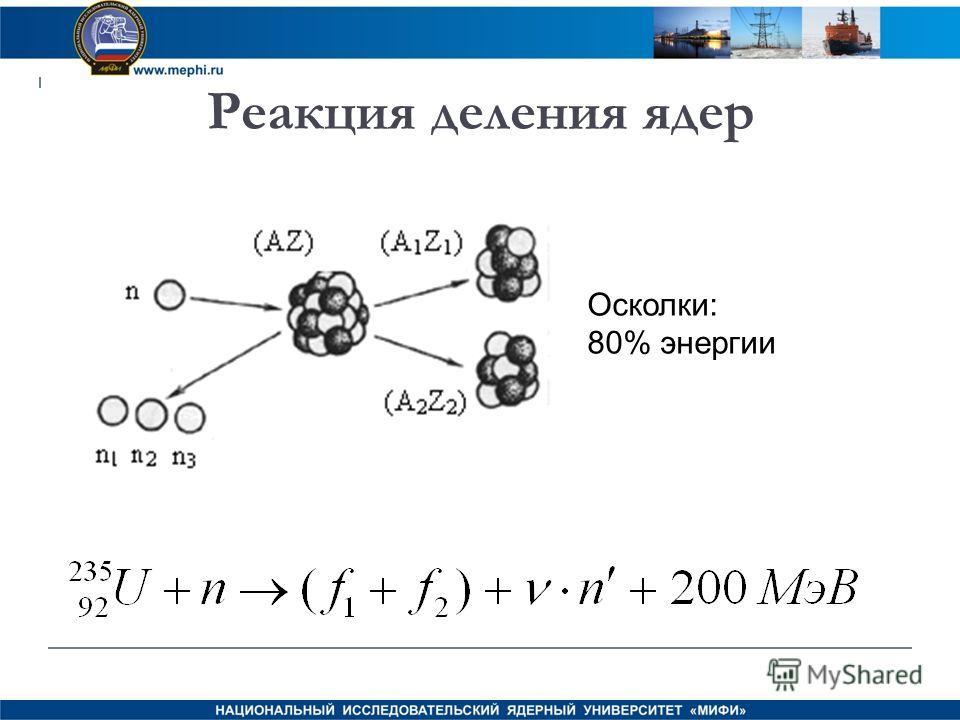 Реакция деления ядер Осколки: 80% энергии