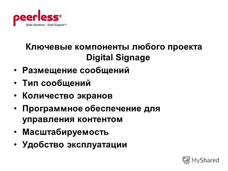 Ключевые компоненты любого проекта Digital Signage Размещение сообщений Тип сообщений Количество экранов Программное обеспечение для управления контентом Масштабируемость Удобство эксплуатации