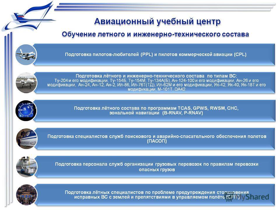Авиационный учебный центр Обучение летного и инженерно-технического состава