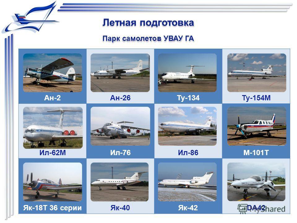 Летная подготовка Парк самолетов УВАУ ГА Ан-2Ан-26Ту-134Ту-154М Ил-62МИл-76Ил-86М-101Т Як-18Т 36 серииЯк-40Як-42DA42