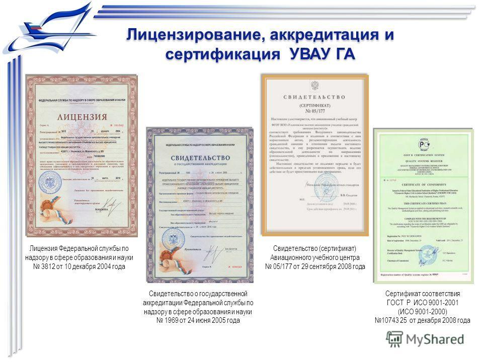 Лицензирование, аккредитация и сертификация УВАУ ГА Лицензия Федеральной службы по надзору в сфере образования и науки 3812 от 10 декабря 2004 года Свидетельство о государственной аккредитации Федеральной службы по надзору в сфере образования и науки