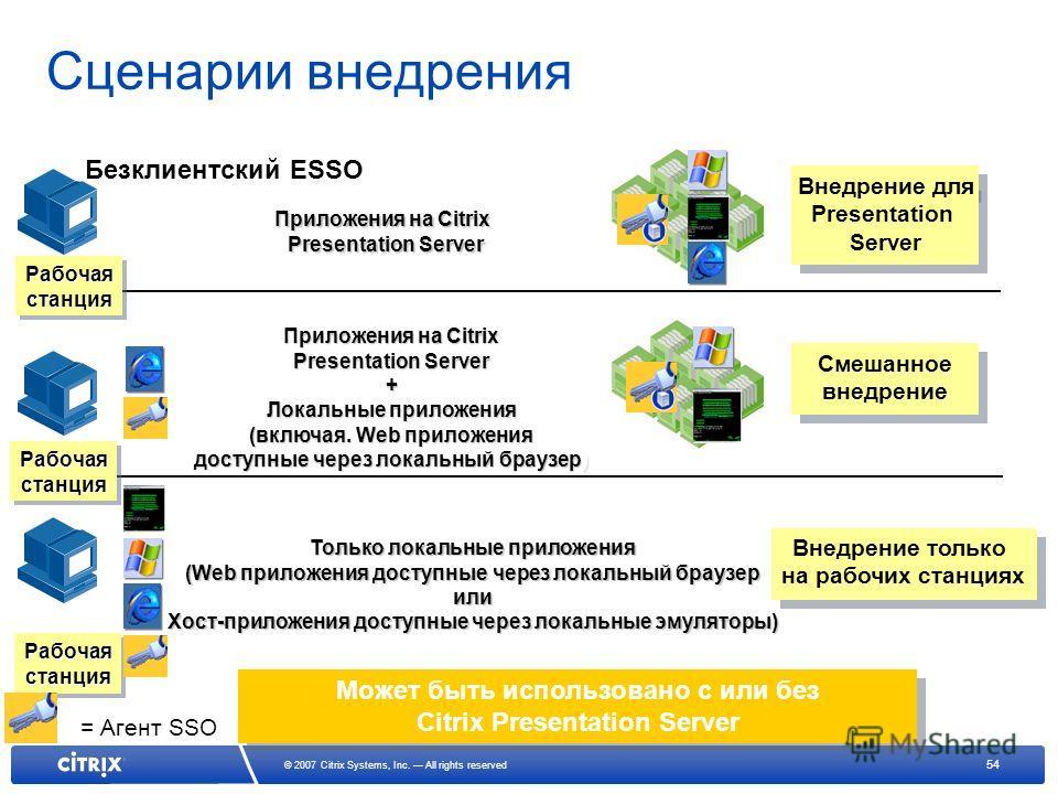 54 © 2007 Citrix Systems, Inc. All rights reserved Сценарии внедрения Приложения на Citrix Presentation Server РабочаястанцияРабочаястанция Может быть использовано с или без Citrix Presentation Server = Агент SSO Приложения на Citrix Presentation Ser