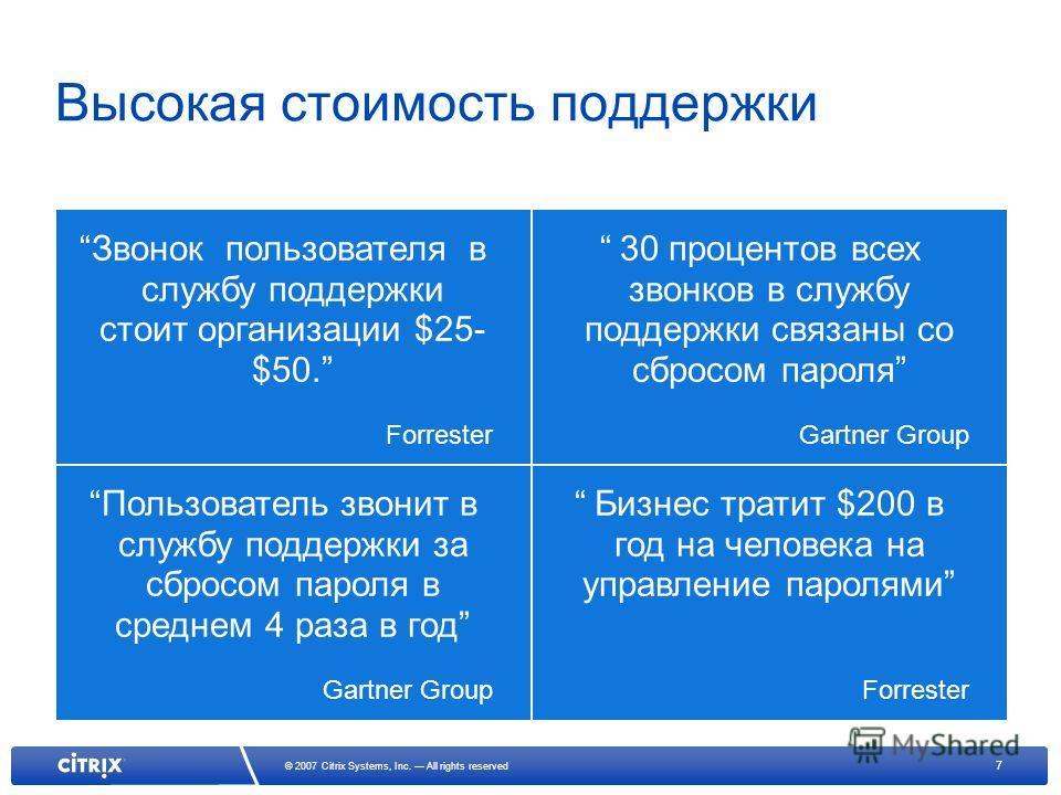 7 © 2007 Citrix Systems, Inc. All rights reserved Высокая стоимость поддержки Звонок пользователя в службу поддержки стоит организации $25- $50. Forrester 30 процентов всех звонков в службу поддержки связаны со сбросом пароля Gartner Group Пользовате