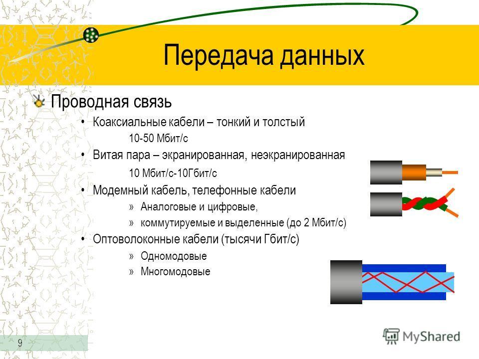 9 Передача данных Проводная связь Коаксиальные кабели – тонкий и толстый 10-50 Мбит/с Витая пара – экранированная, неэкранированная 10 Мбит/с-10Гбит/с Модемный кабель, телефонные кабели »Аналоговые и цифровые, »коммутируемые и выделенные (до 2 Мбит/с