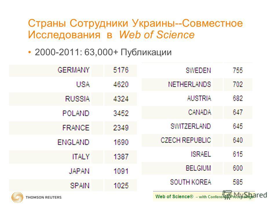 Страны Сотрудники Украины--Совместное Исследования в Web of Science 2000-2011: 63,000+ Публикации