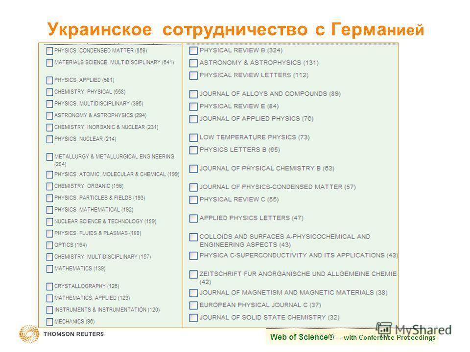Украинское сотрудничество с Герма нией