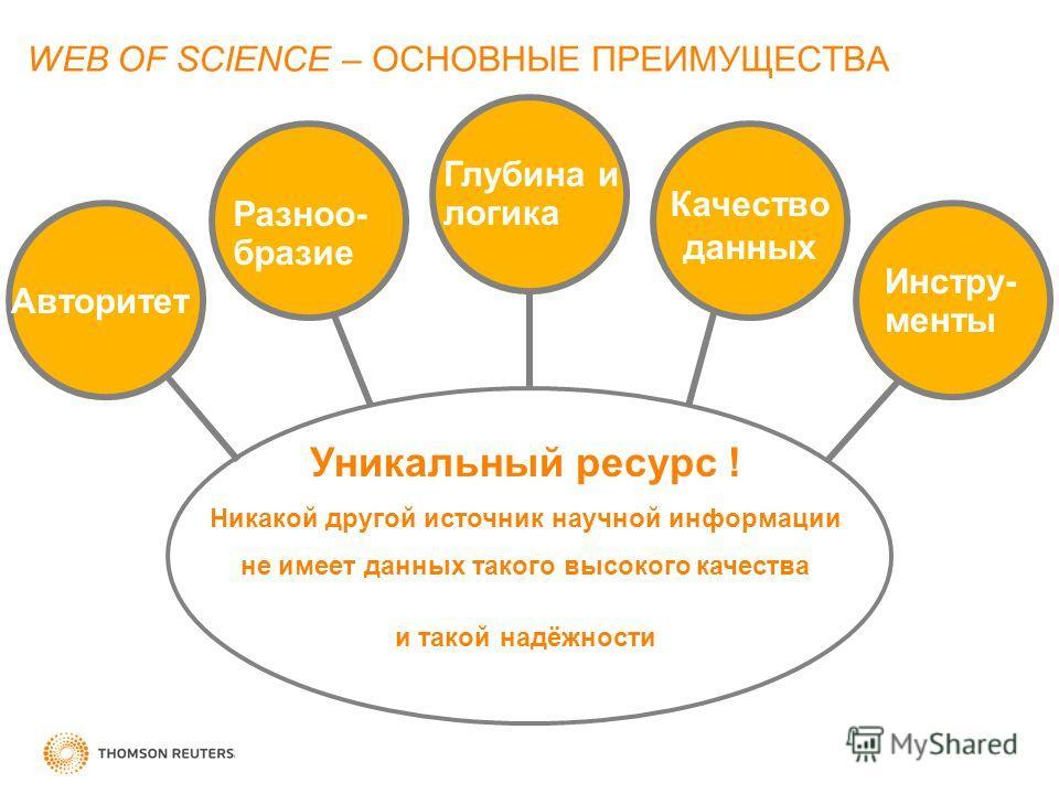 Уникальный ресурс ! Никакой другой источник научной информации не имеет данных такого высокого качества и такой надёжности Авторитет Разноо- бразие Глубина и логика Качество данных Инстру- менты WEB OF SCIENCE – ОСНОВНЫЕ ПРЕИМУЩЕСТВА