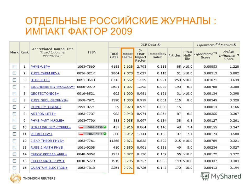 ОТДЕЛЬНЫЕ РОССИЙСКИЕ ЖУРНАЛЫ : ИМПАКТ ФАКТОР 2009