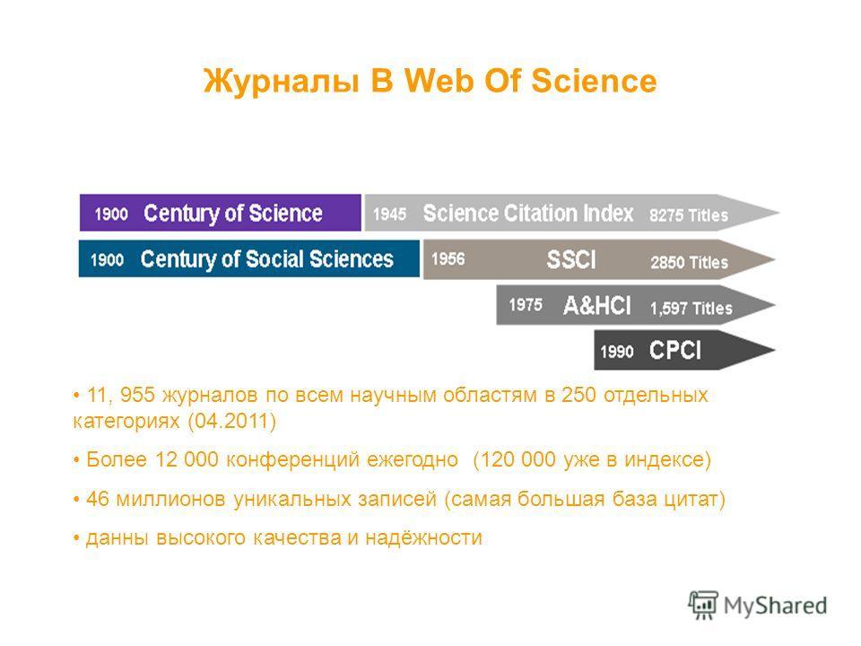 Журналы В Web Of Science 11, 955 журналов по всем научным областям в 250 отдельных категориях (04.2011) Более 12 000 конференций ежегодно (120 000 уже в индексе) 46 миллионов уникальных записей (самая большая база цитат) данны высокого качества и над