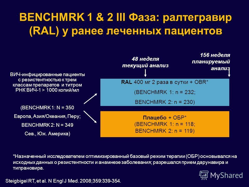 BENCHMRK 1 & 2 III Фаза: ралтегравир (RAL) у ранее леченных пациентов ВИЧ-инфицированные пациенты с резистентностью к трем классам препаратов и титром РНК ВИЧ-1 > 1000 копий/мл (BENCHMRK 1: N = 350 Европа, Азия/Океания, Перу; BENCHMRK 2: N = 349 Сев.