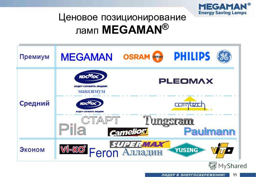 Ценовое позиционирование ламп MEGAMAN ® Премиум Средний Эконом максимум YUSING 11
