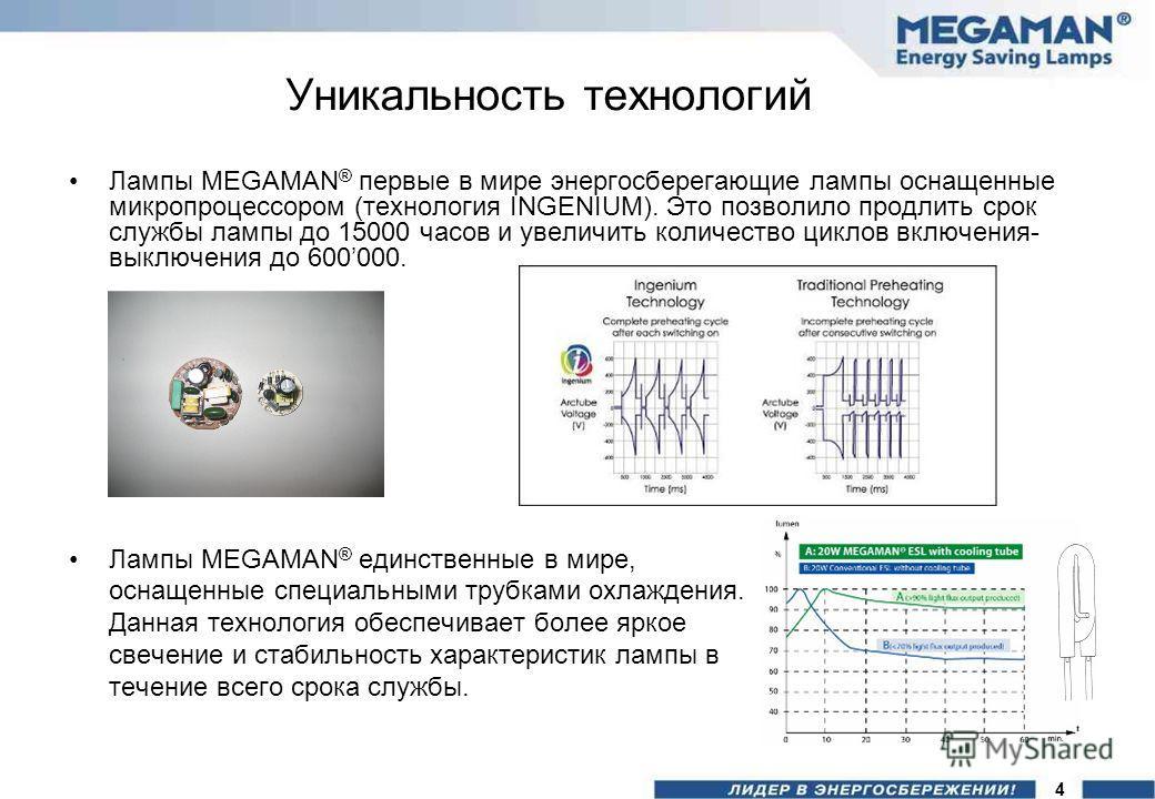 Уникальность технологий Лампы MEGAMAN ® первые в мире энергосберегающие лампы оснащенные микропроцессором (технология INGENIUM). Это позволило продлить срок службы лампы до 15000 часов и увеличить количество циклов включения- выключения до 600000. Ла