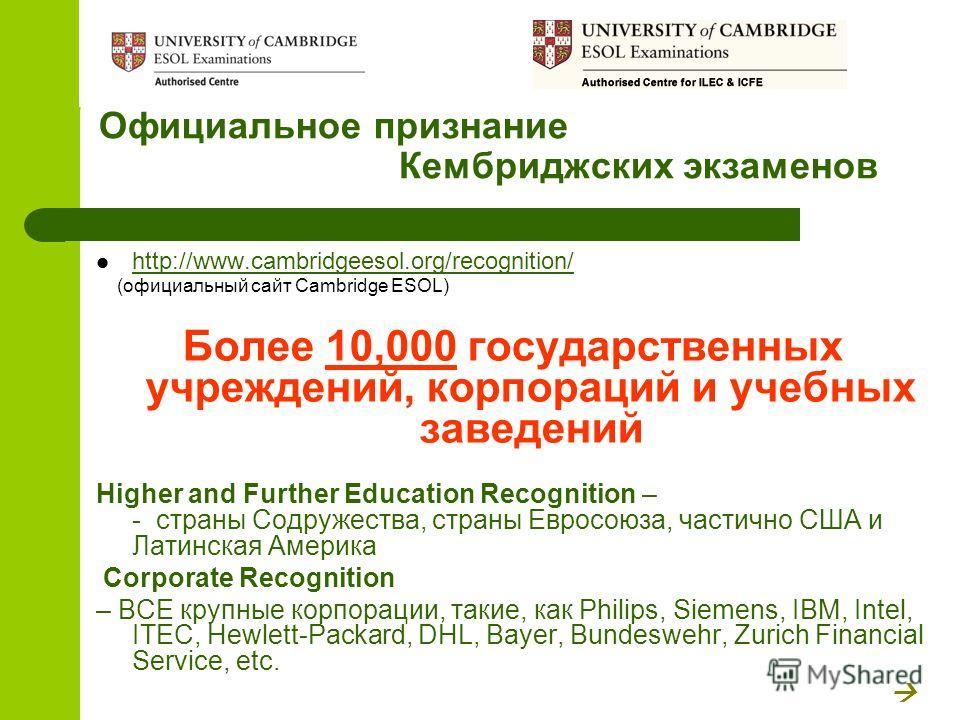 Официальное признание Кембриджских экзаменов http://www.cambridgeesol.org/recognition/ http://www.cambridgeesol.org/recognition/ (официальный сайт Сambridge ESOL) Более 10,000 государственных учреждений, корпораций и учебных заведений Higher and Furt