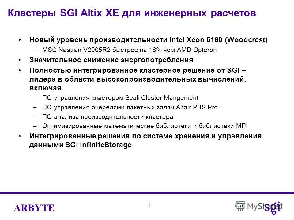 | ARBYTE Кластеры SGI Altix XE для инженерных расчетов Новый уровень производительности Intel Xeon 5160 (Woodcrest) –MSC Nastran V2005R2 быстрее на 18% чем AMD Opteron Значительное снижение энергопотребления Полностью интегрированное кластерное решен