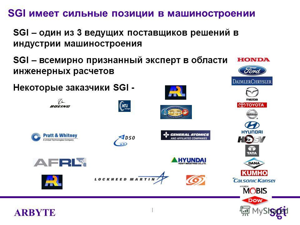 | ARBYTE SGI имеет сильные позиции в машиностроении SGI – один из 3 ведущих поставщиков решений в индустрии машиностроения SGI – всемирно признанный эксперт в области инженерных расчетов Некоторые заказчики SGI -