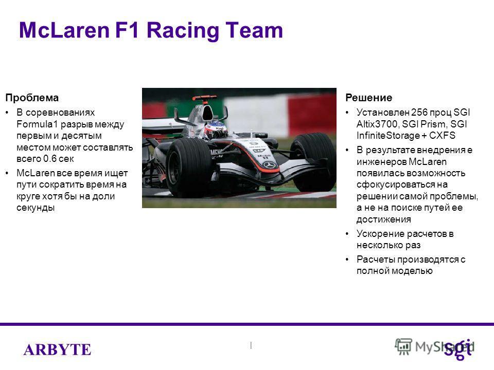 | ARBYTE McLaren F1 Racing Team Решение Установлен 256 проц SGI Altix3700, SGI Prism, SGI InfiniteStorage + CXFS В результате внедрения e инженеров McLaren появилась возможность сфокусироваться на решении самой проблемы, а не на поиске путей ее дости