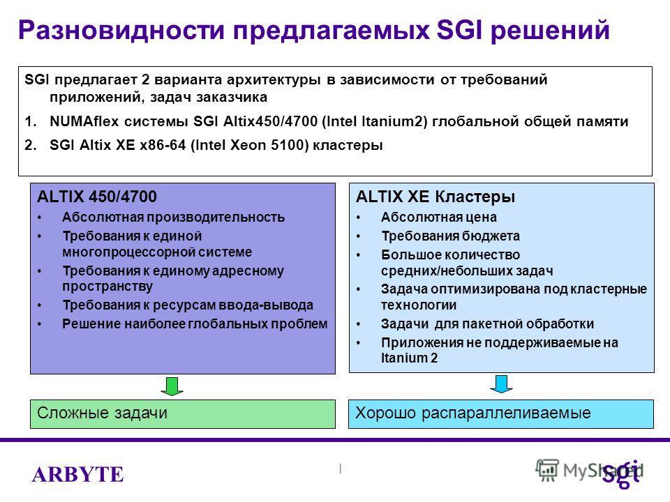 | ARBYTE Разновидности предлагаемых SGI решений SGI предлагает 2 варианта архитектуры в зависимости от требований приложений, задач заказчика 1.NUMAflex системы SGI Altix450/4700 (Intel Itanium2) глобальной общей памяти 2.SGI Altix XE x86-64 (Intel X