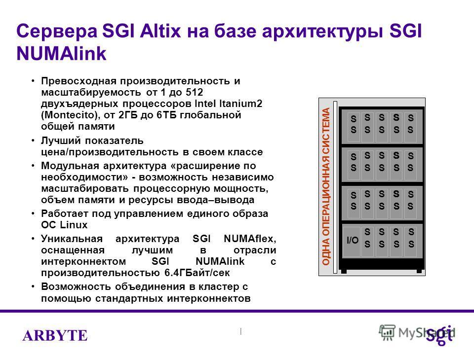 | ARBYTE Превосходная производительность и масштабируемость от 1 до 512 двухъядерных процессоров Intel Itanium2 (Montecito), от 2ГБ до 6ТБ глобальной общей памяти Лучший показатель цена/производительность в своем классе Модульная архитектура «расшире