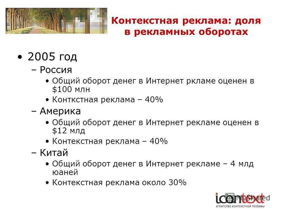 Контекстная реклама: доля в рекламных оборотах 2005 год –Россия Общий оборот денег в Интернет ркламе оценен в $100 млн Конткстная реклама – 40% –Америка Общий оборот денег в Интернет рекламе оценен в $12 млд Контекстная реклама – 40% –Китай Общий обо
