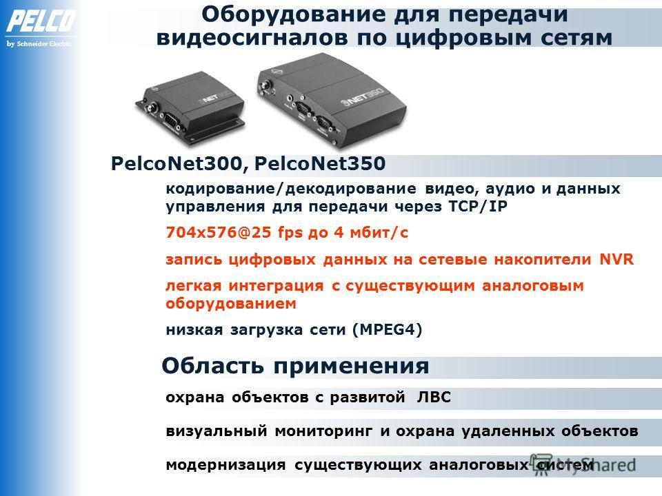 by Schneider Electric Область применения кодирование/декодирование видео, аудио и данных управления для передачи через TCP/IP 704x576@25 fps до 4 мбит/с запись цифровых данных на сетевые накопители NVR легкая интеграция с существующим аналоговым обор