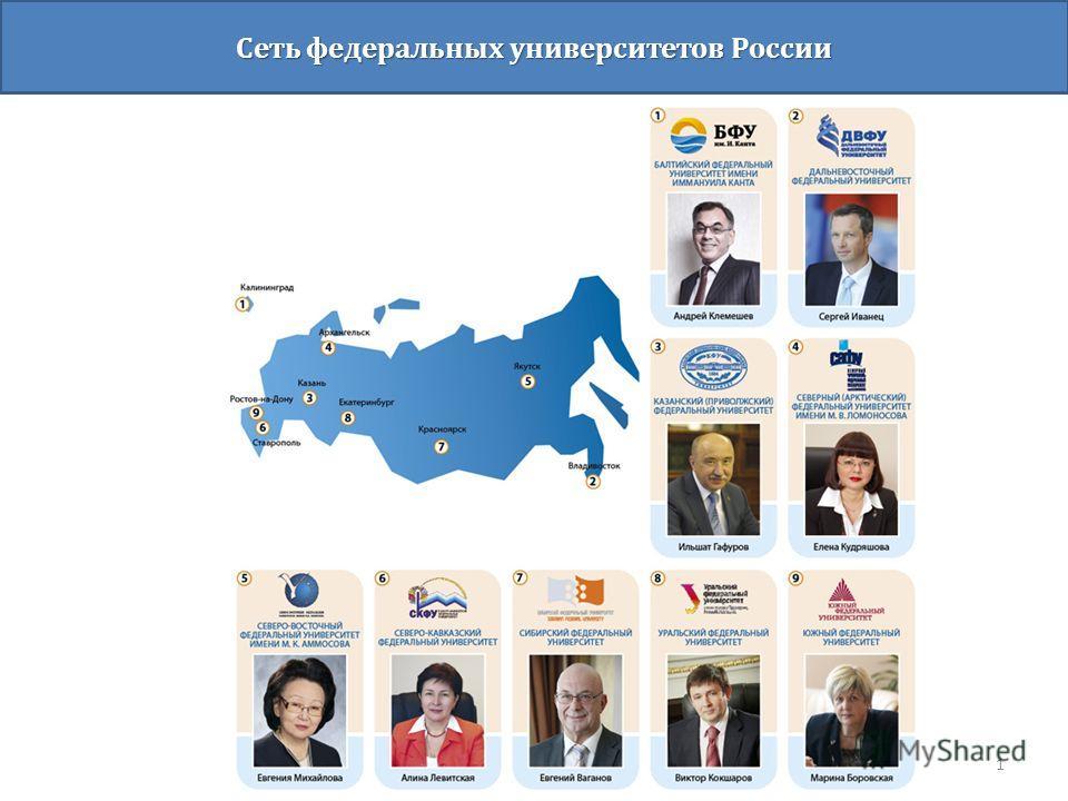 1 Сеть федеральных университетов России