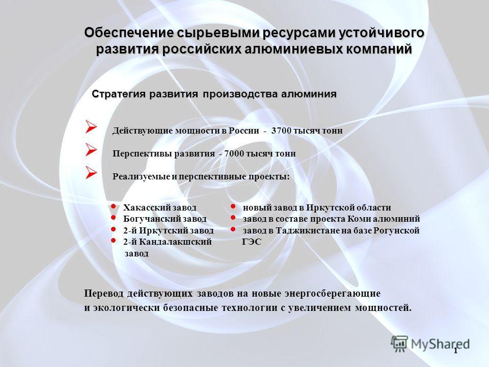 Обеспечение сырьевыми ресурсами устойчивого развития российских алюминиевых компаний Стратегия развития производства алюминия Действующие мощности в России - 3700 тысяч тонн Перспективы развития - 7000 тысяч тонн Реализуемые и перспективные проекты: